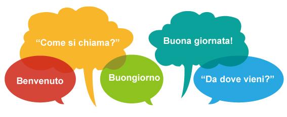 learn italian pronunciation and grammar